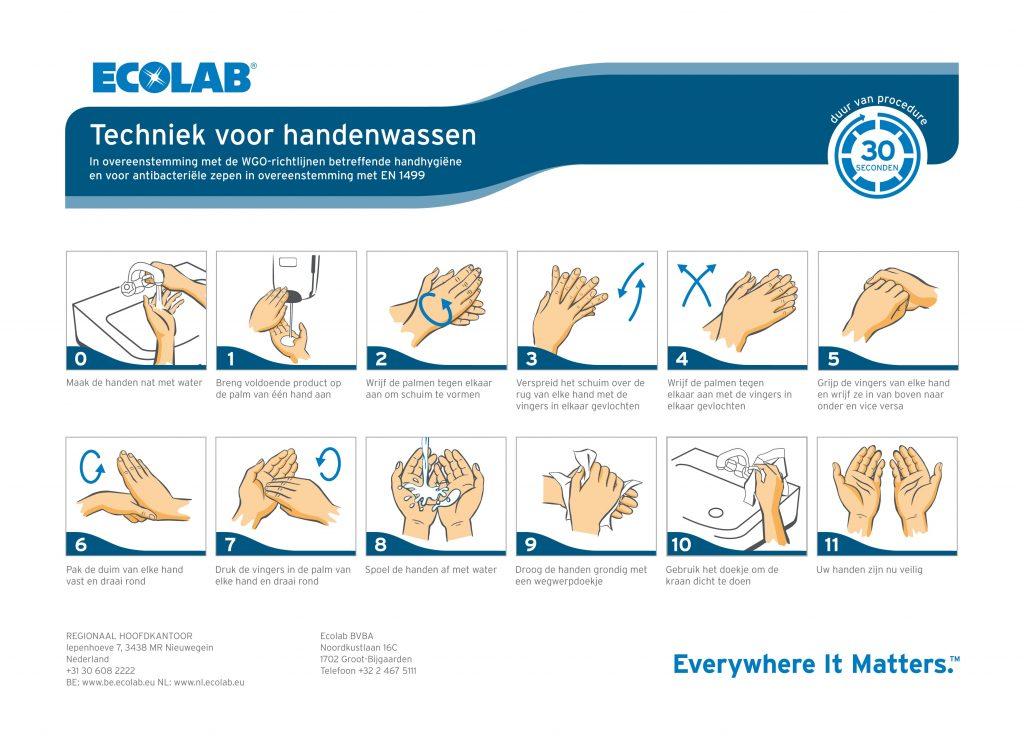 Nexa techniek handenwassen