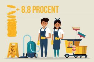 Omzet schoonmaak met 8,8% gestegen in eerste kwartaal