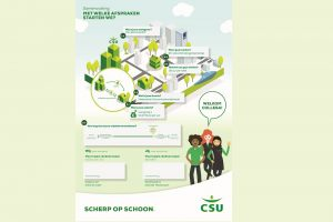 CSU start dit jaar met visuele arbeidsovereenkomsten