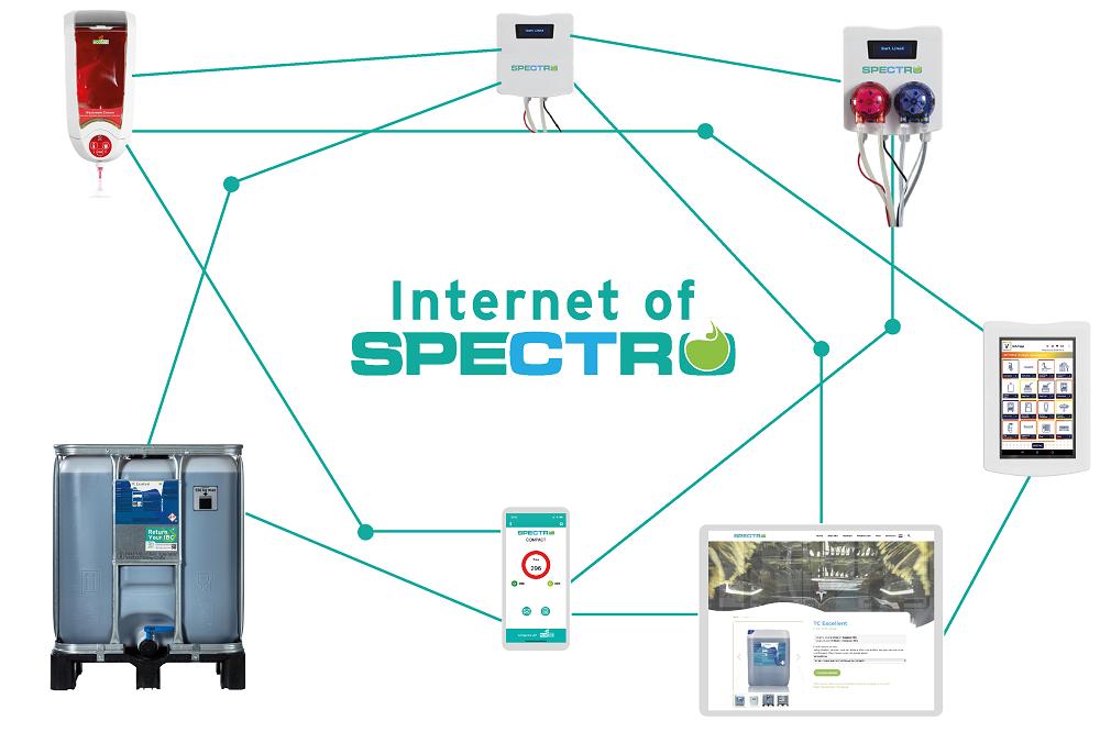 Internet of Spectro: nieuwe stap in data en reinigingsmiddelen